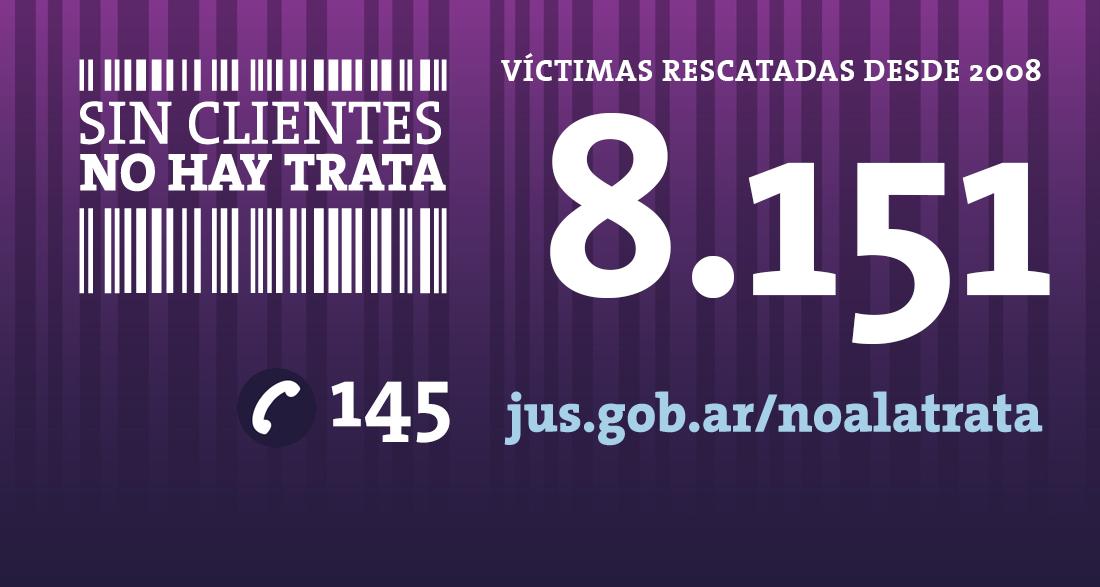 A siete años de la promulgación de la ley de trata ya fueron rescatadas 8151 víctimas