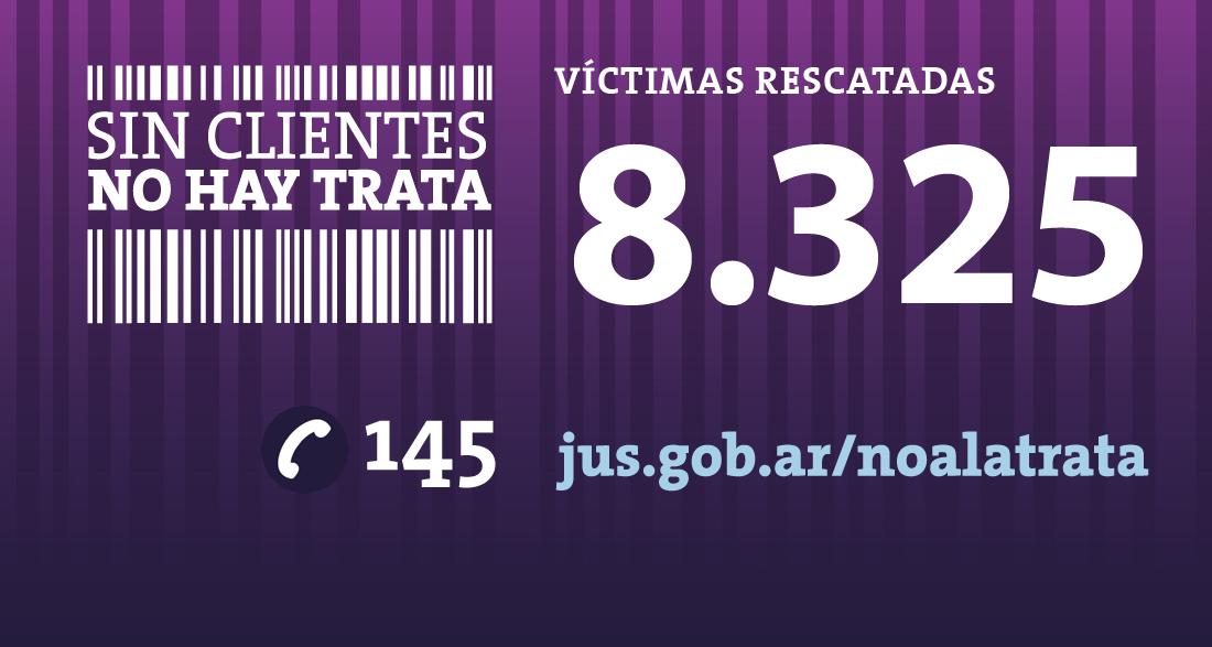El 78 por ciento de las víctimas de trata son mujeres