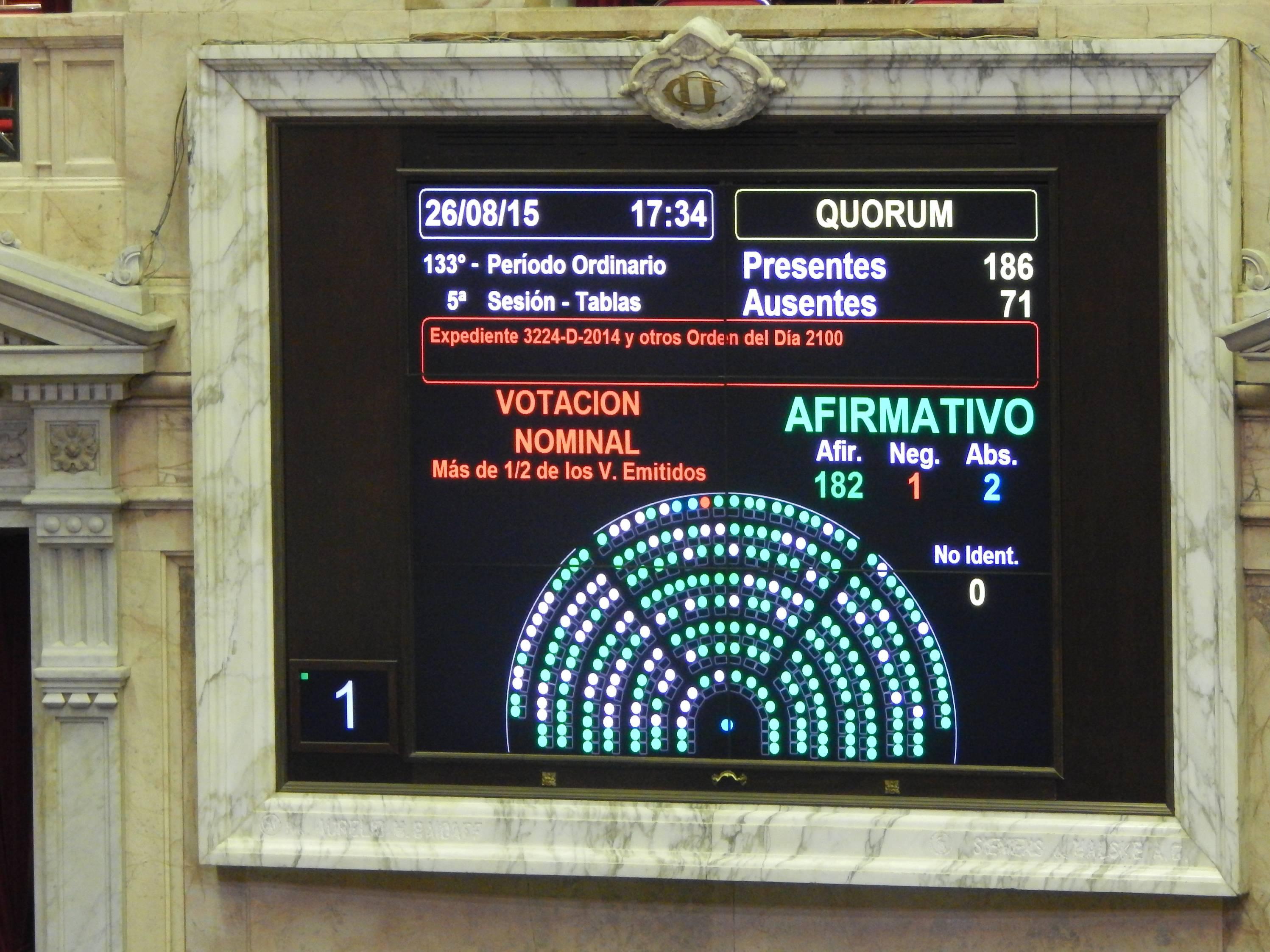 Diputados aprobó la creación de la Agencia Nacional de Materiales Controlados