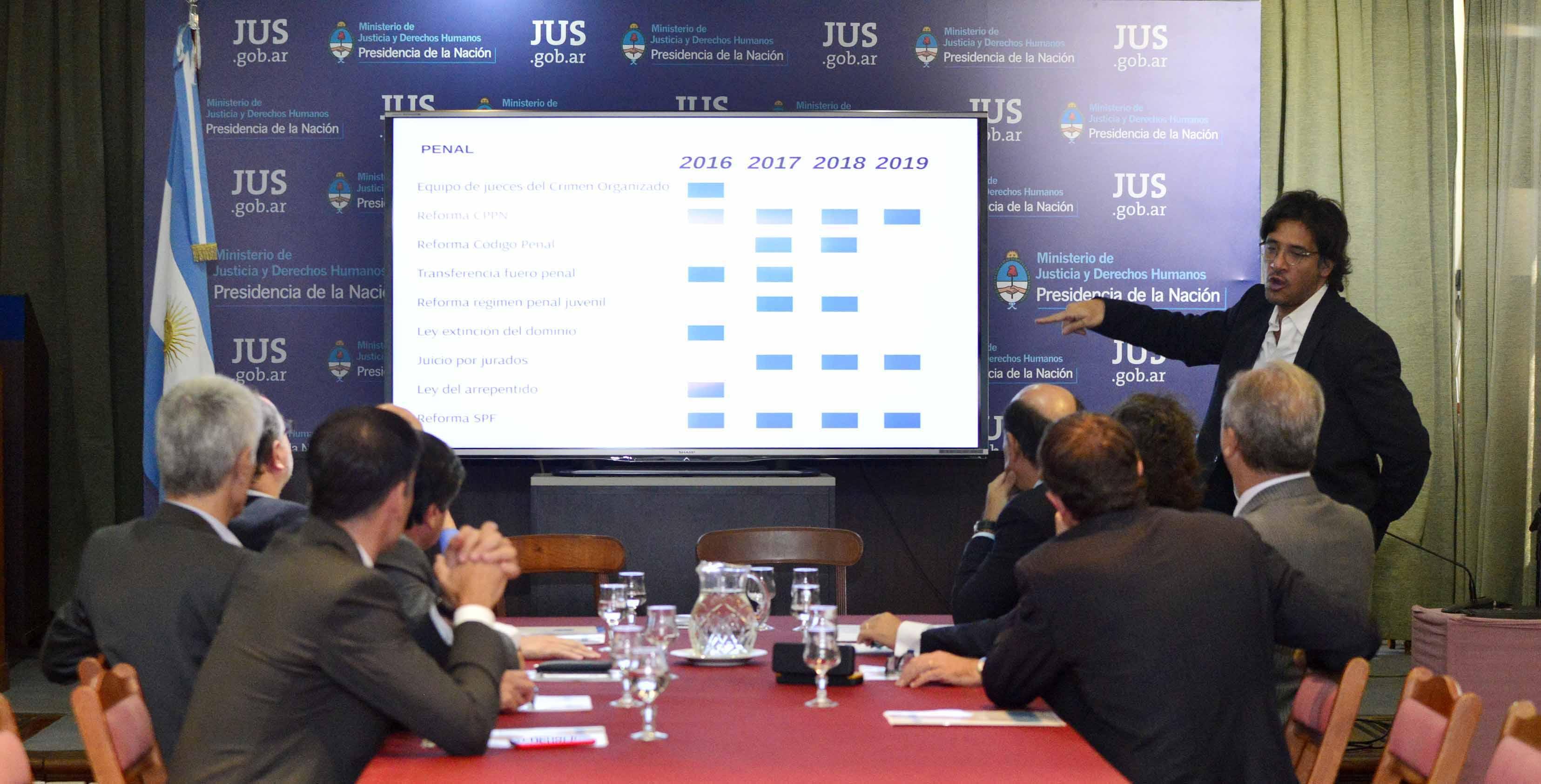 Justicia 2020: continúa el ciclo de presentaciones